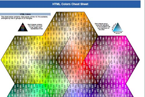 html color cheat sheet pdf cheatsheets for designers and developers