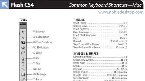 Adobe Photoshop Cs5 Keyboard Shortcuts Pdf
