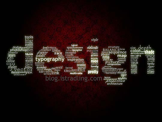 typography wallpaper