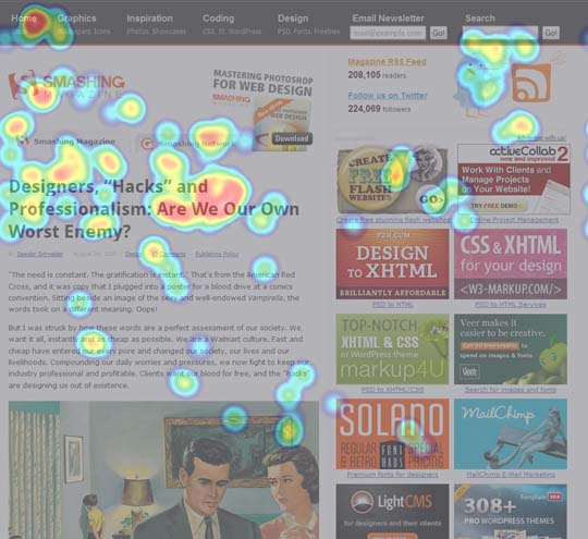 1.eye tracking of websites