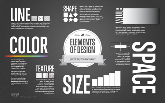 Collection of Helpful Cheat Sheet Wallpapers for Web Designers and