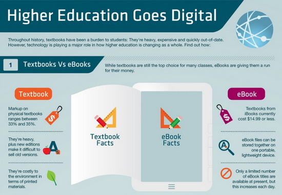 10-infographics-visualizing-digital-education-01