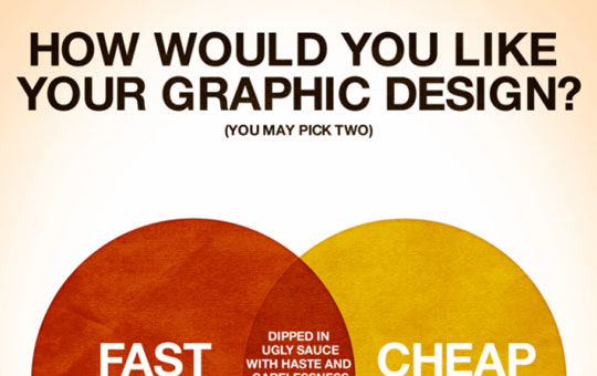 12-how-would-you-like-your-graphic-design