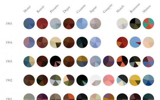13-10-artists-10-years-color-palettes
