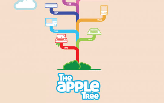 15-the-apple-tree-mashable