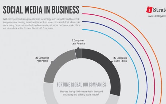 8-social-media-in-business