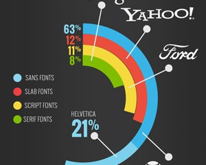 Logo-and-Font-Color-Infographic-Thumb