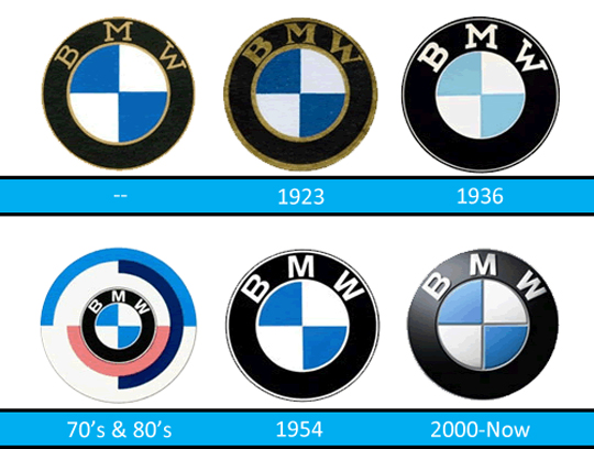 bmw logo evolution