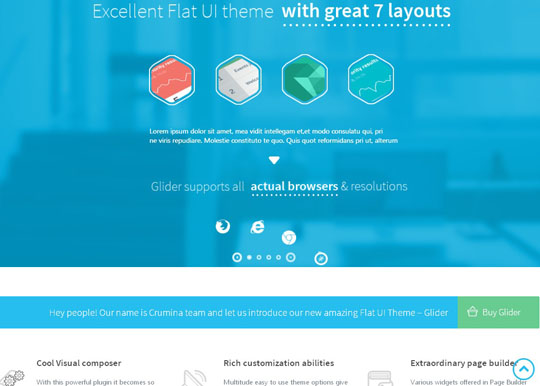 2.flat responsive wordpress themes