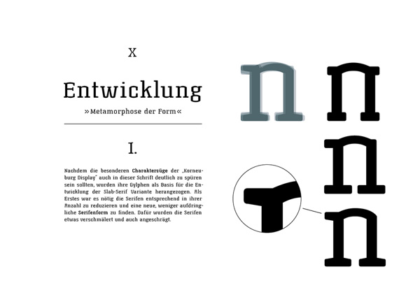 3.Free Font Of The Day  Korneuburg Slab