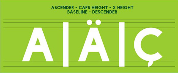 4.Free Font Of The Day  Facile Sans