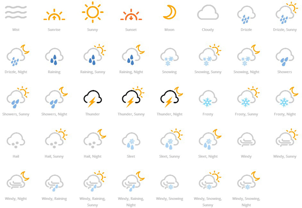 weather icon fonts