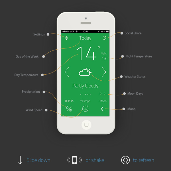 3.Mobile App Design Inspiration – Outside The Window