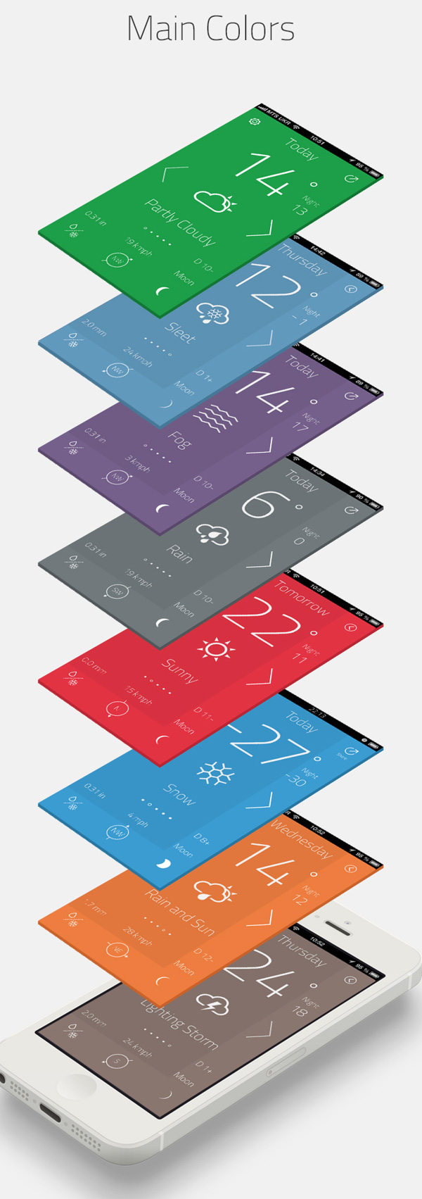 8.Mobile App Design Inspiration – Outside The Window