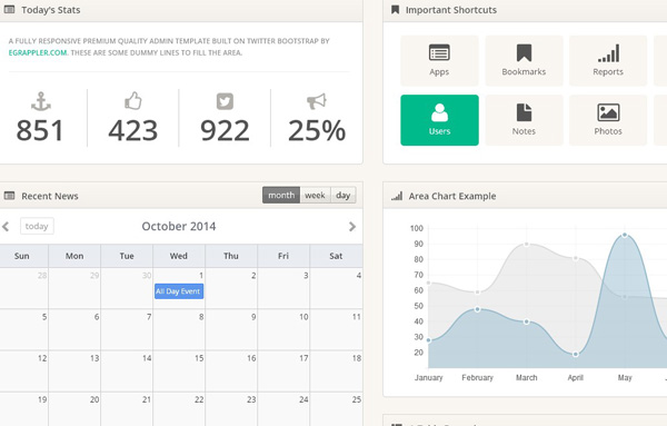 1.Bootstrap Admin Template