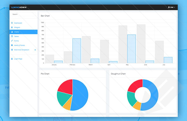 3.Free Bootstrap Admin Template