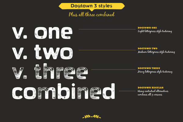 2.Free Font Of The Day  Dogtown