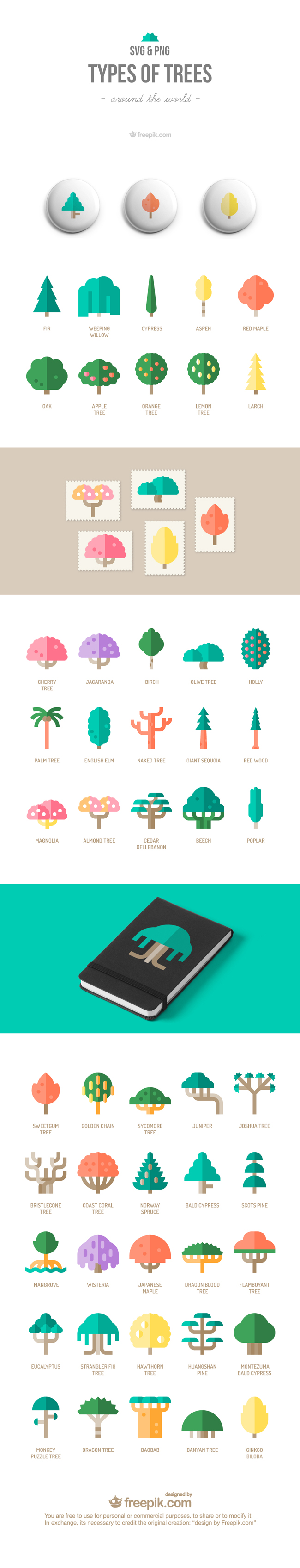 Cover-Types-of-trees