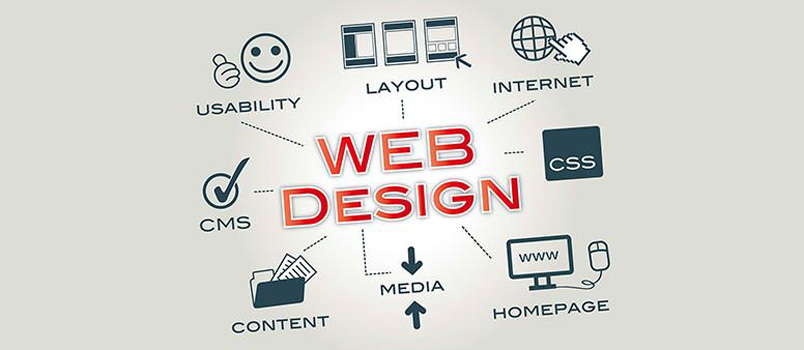 The Most Important Factors To Consider When Designing A Business Website Designbeep